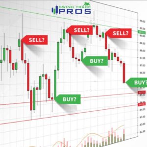 Trading Bot Indicators, Real-time Trading Indicators, Automated Trading Bots & Signals, Learn Trading Strategies & Chart Patterns